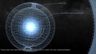 The Hollow Earth Revisited (Full Version)