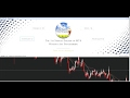 Stratex - The Forex Strategy Builder Without Any Programming