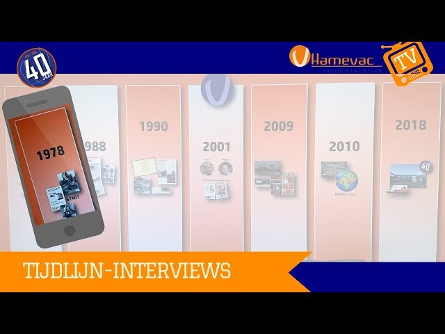 Tijdlijn-interviews 1978 HamevacTV Aflevering 9