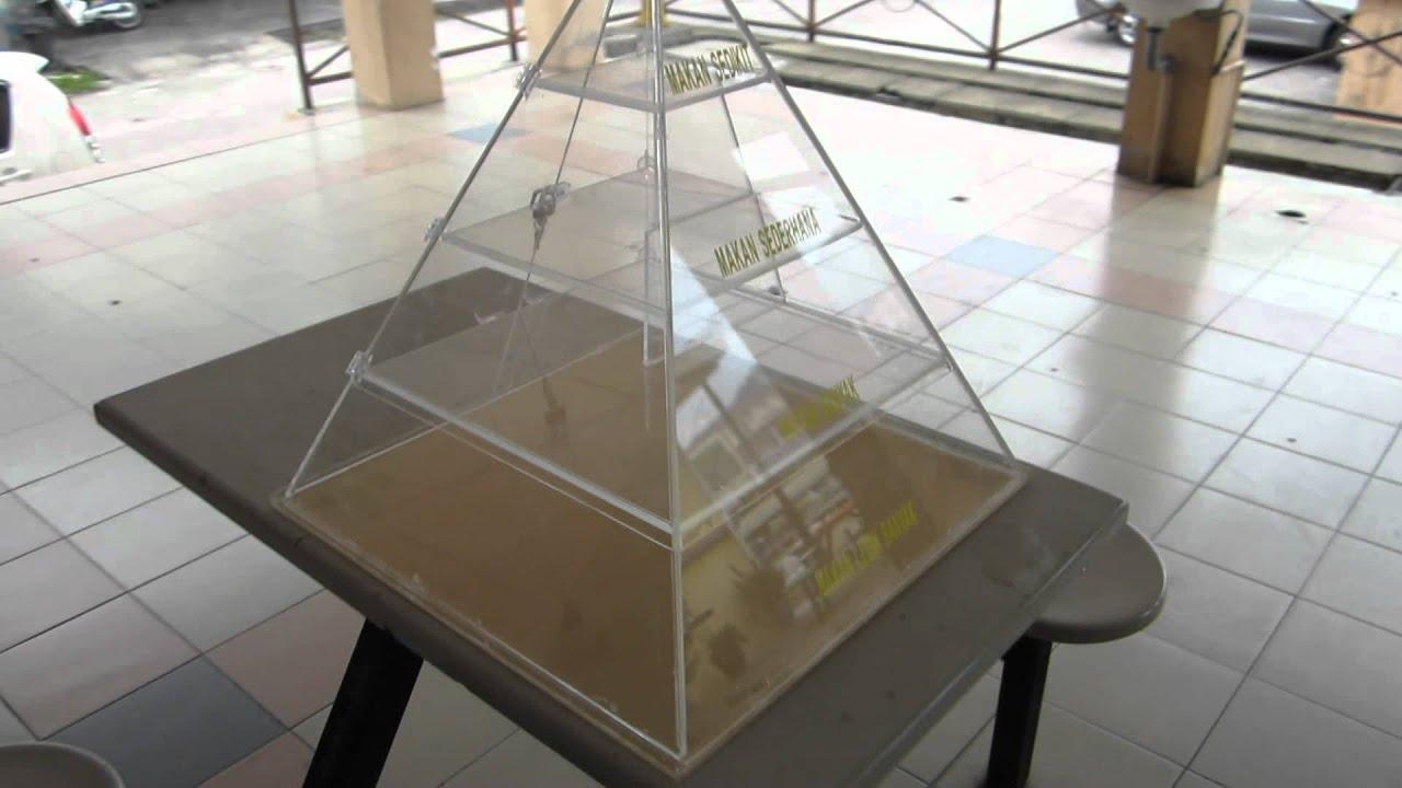 piramid makanan 3d mp4