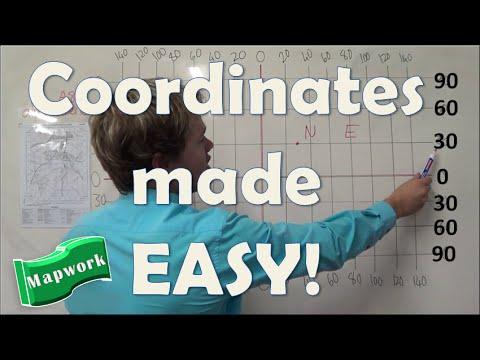 Mapwork: coordinates