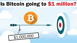 Is Bitcoin Going to $1 Million? | Peter Brandt Interview