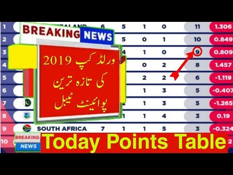 world cup 2019 latest points table after 41 match talib sports youtube