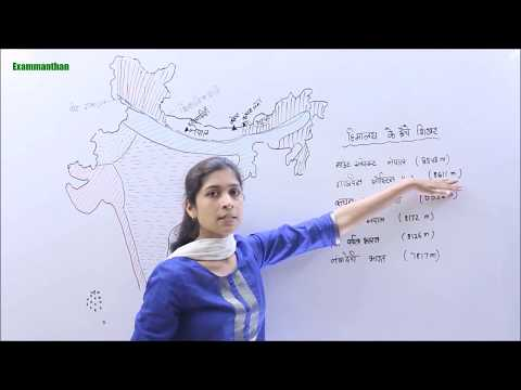 Geography - Physical Features Of India  (भारत का भौतिक स्वरूप) For All Competitive Exam