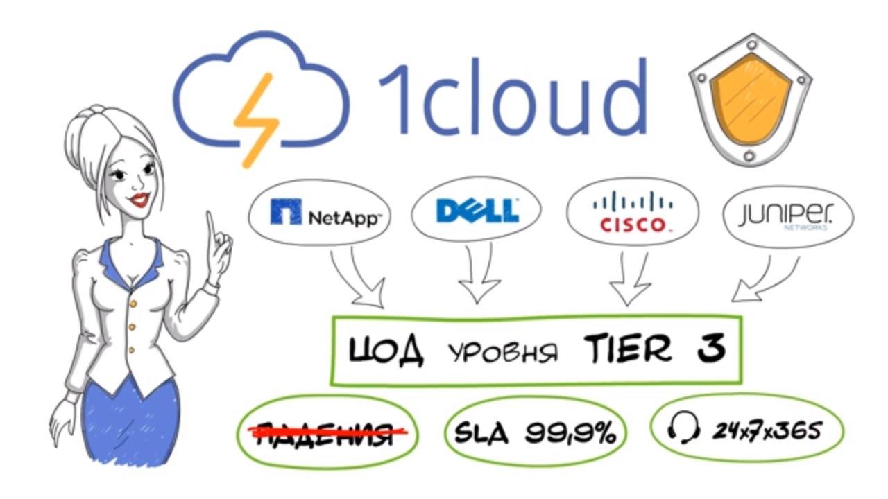 1cloud - Аренда VPS / VDS серверов, Виртуальной ифраструктуры, Частное облако
