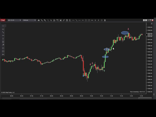 112420 -- Daily Market Review ES CL NQ - Live Futures Trading Call Room