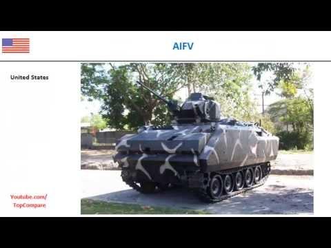 AIFV VS Bionix AFV, fighting vehicles Key features comparison