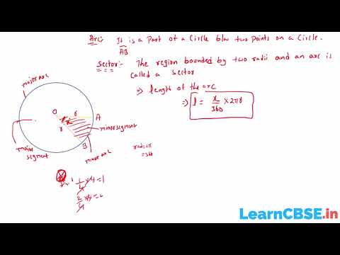 Arcs, Sectors and Segments of a Circle | Circles - CBSE Class 10 Maths