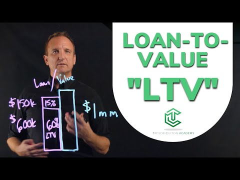 LTV - Loan to Value Ratio (Overview)