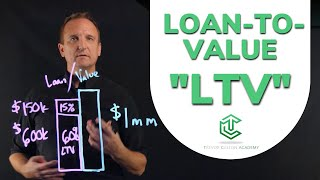 What is LTV - Loan to Value Ratio?