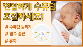 [육아] 수면,수유텀 조절방법과 필요성 l 밤수중단 l…