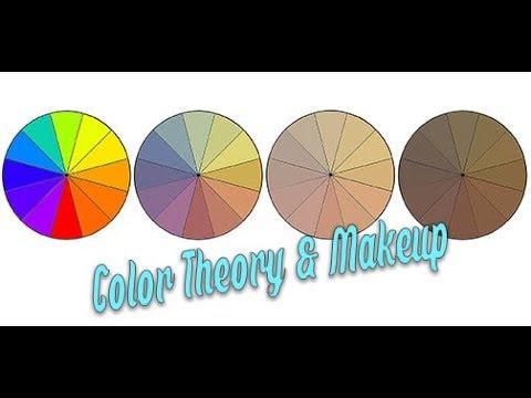 Color Wheel Chart Eye Makeup Tvaction Info