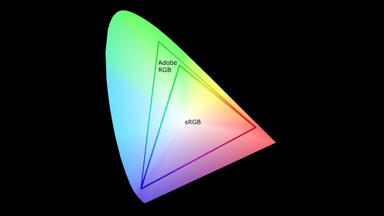 sRGB vs Adobe RGB – which colour space should you use?