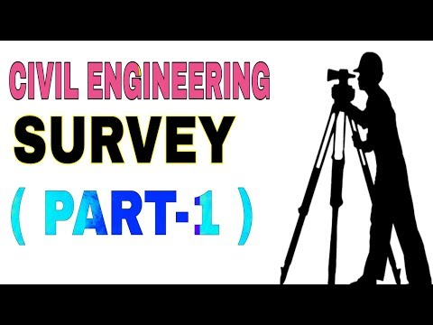 Surveying lecture in