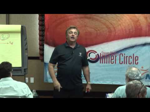 Stephen Oliver's Ultimate Martial Arts Marketing Bootcamp - Direct Mail with Stephen Oliver