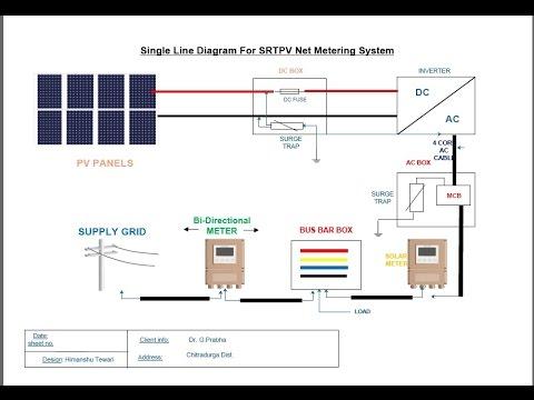 Solar BiDirectional Net metering installation in detail