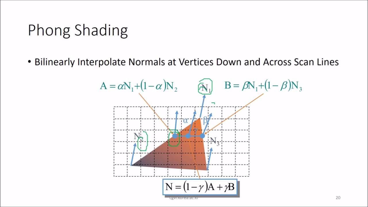 11 Computer Graphics Surface Rendering Methods