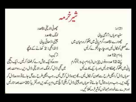 Sweet Dishes Recipes In Urdu
