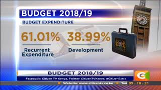 Budget expenditure 2018/2019 #Citizen Extra