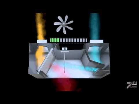 Assista: Neuer REVEN® Technologie Film Unsere Technologien X-CYCLONE®, REVEN®, REVEX® & RSC