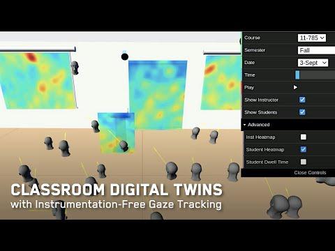 Classroom Digital Twins with Instrumentation-Free Gaze Tracking