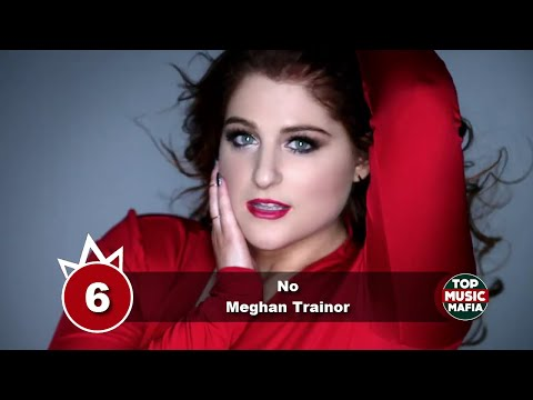 Download Top 10 Songs Of The Week - April 16, 2016 (Your Choice Top 10)