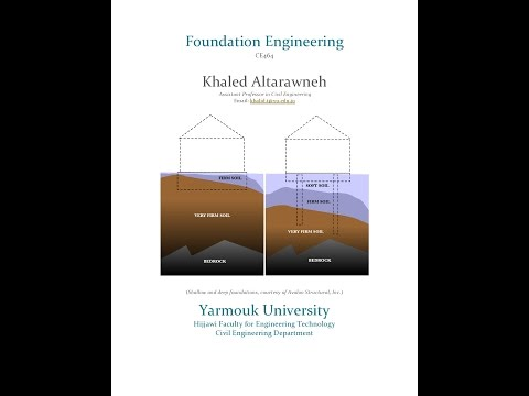Foundation Engineering Lectures- Lecture 11 Consolidation Settlement