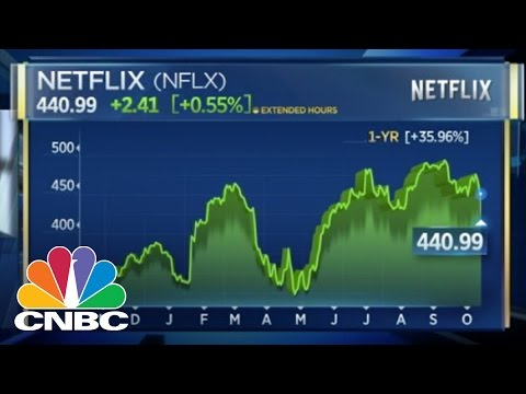 Netflix: Growth & International Expansion  CNBC