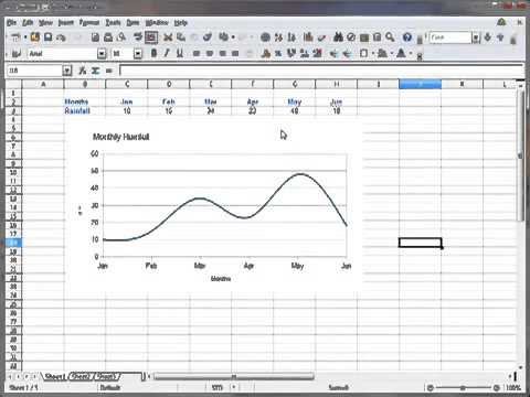 Openoffice How To Create Charts With Openoffice Youtube