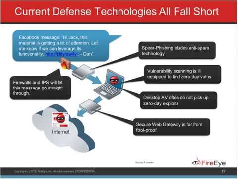 Protecting Your Utility in the Age of Next Generation Cyber Attacks - Smart Grid Educational Webinar