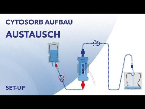 CytoSorb-Aufbau: Austausch des Adsorbers