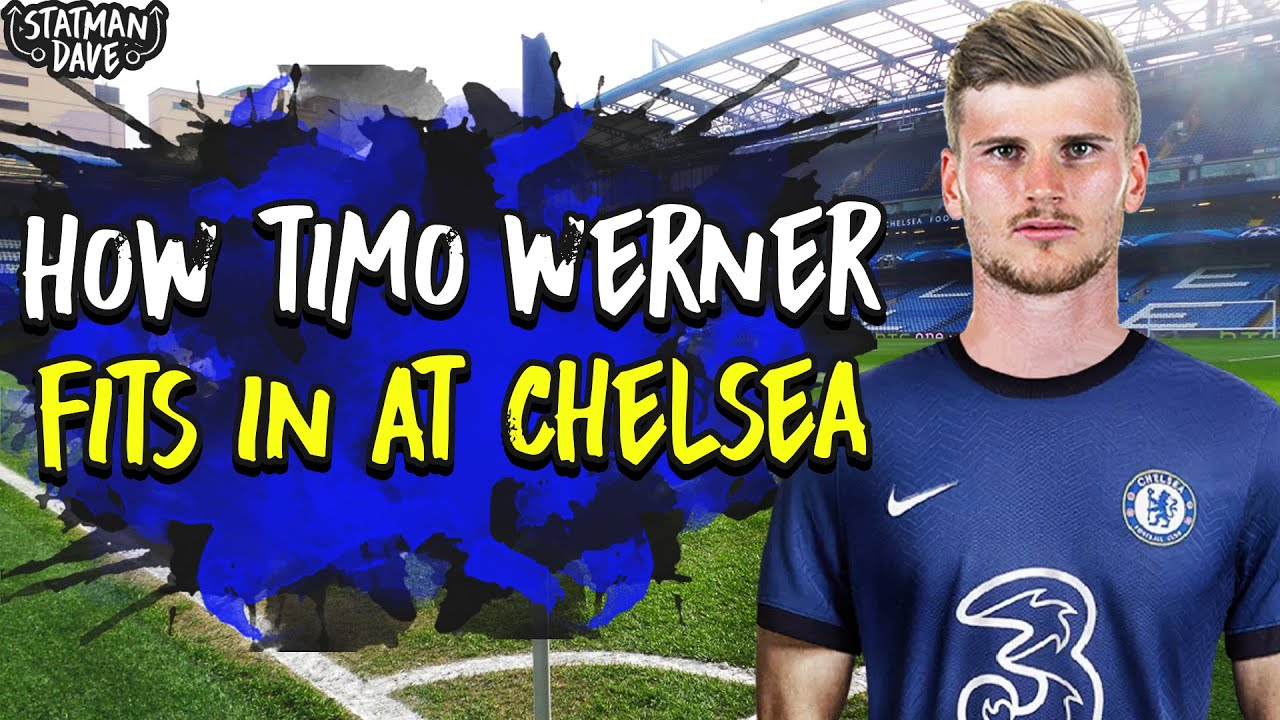 How Timo Werner Will Fit into Frank Lampard's Chelsea | Starting XI, Formation & Tactics