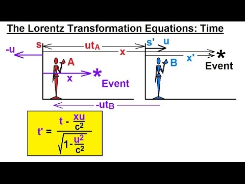 Physics - Special Relativity (21 of 43) The Lorentz Transformation Equations: Time