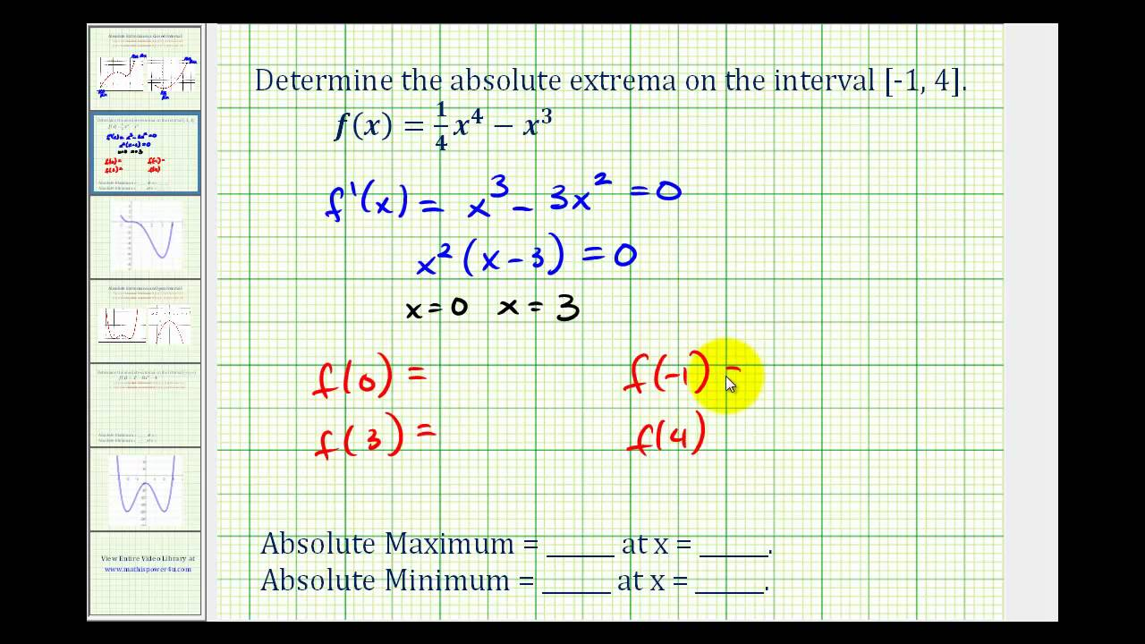 What is an extremum