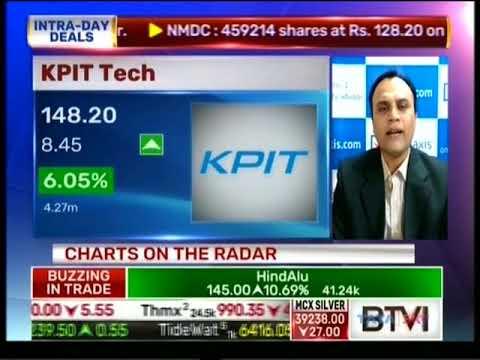 View on KPIT Technologies Ltd, NIIT Technologies Ltd, and Nelco Ltd : StockAxis