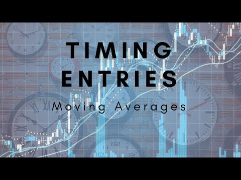 Learn To Day Trade: Timing Entries - Moving Averages!