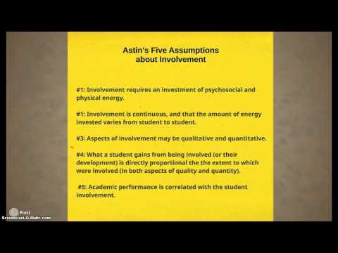 Astin's Involvement Theory