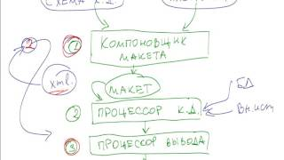 Схема компоновки данных.Уроки 1 -10