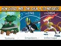 How Good Are The Gen 4 Starters In Pokemon Go?