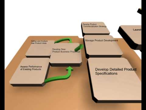 3D Process Flow PowerPoint Style