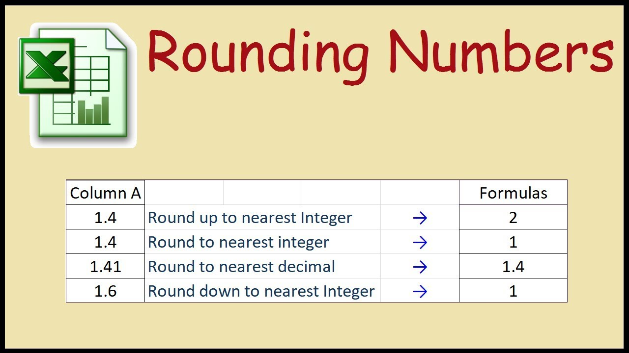 how to add up numbers in excell