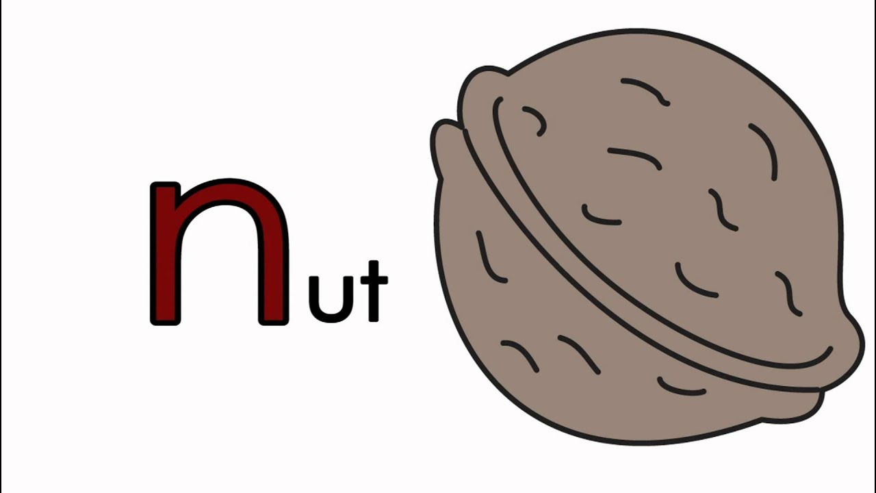 how to make the letter n in functions