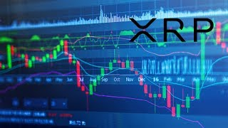 XRP Late Night BREAKOUT Stream!! XRP Up 16%. Bitcoin Breaking 8k Again!!
