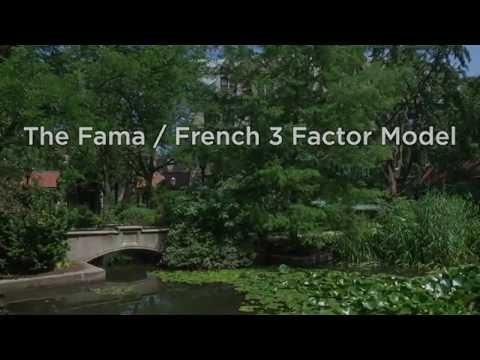 1.1 The Fama/French 3-Factor Model