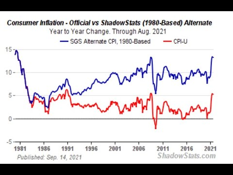 Inflation , The Biden reality, The Federal Reserve
