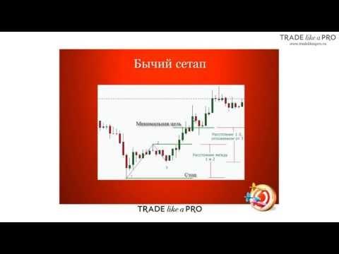 Форекс паттерн 123 - секреты прибыльного трейдинга