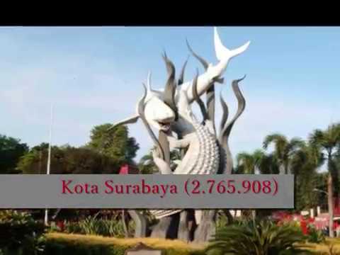 Jawa Timur vs Jawa Tengah