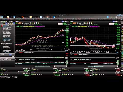 Fous4 trading system