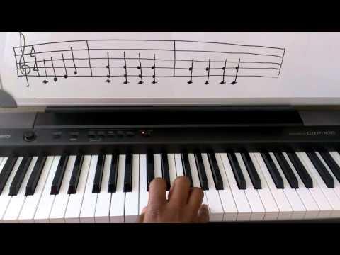 Piano Theory: Legato - How to Play Legato