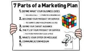 Quick guide to creating a marketing plan...